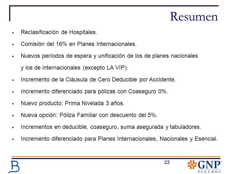 Resumen Reclasificación de Hospitales.