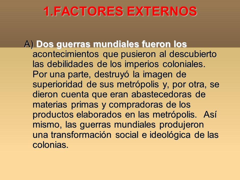 1.FACTORES EXTERNOS