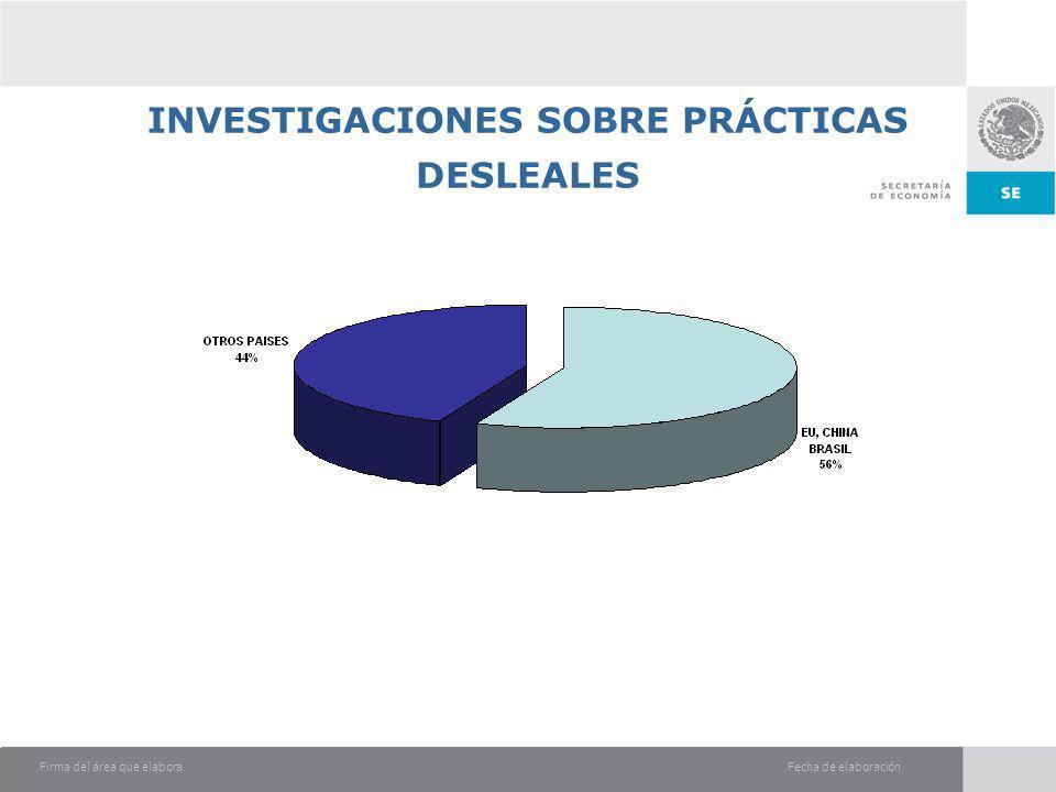 INVESTIGACIONES SOBRE PRÁCTICAS DESLEALES