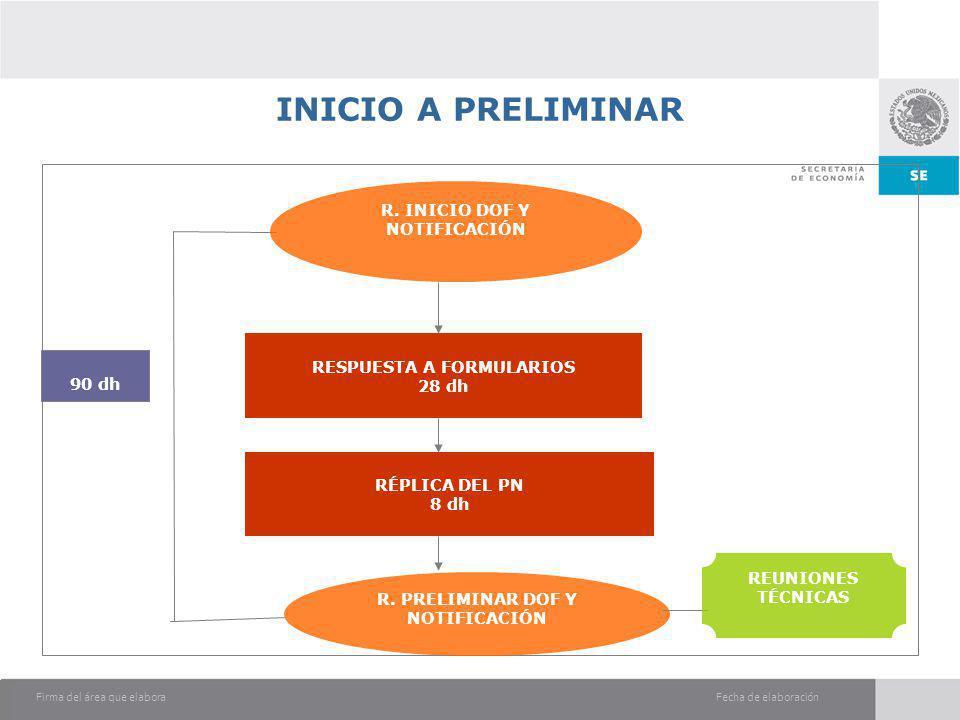 INICIO A PRELIMINAR R. INICIO DOF Y NOTIFICACIÓN