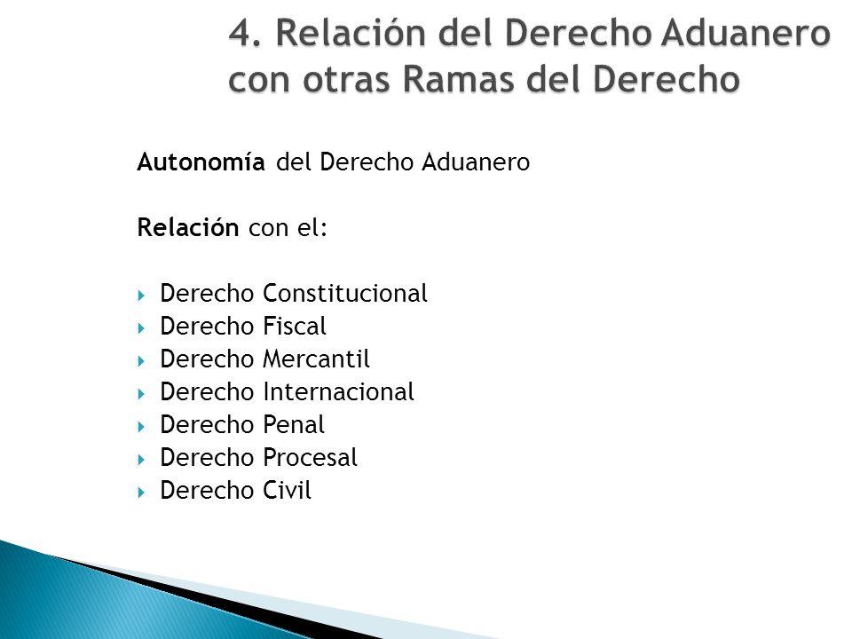 4. Relación del Derecho Aduanero con otras Ramas del Derecho