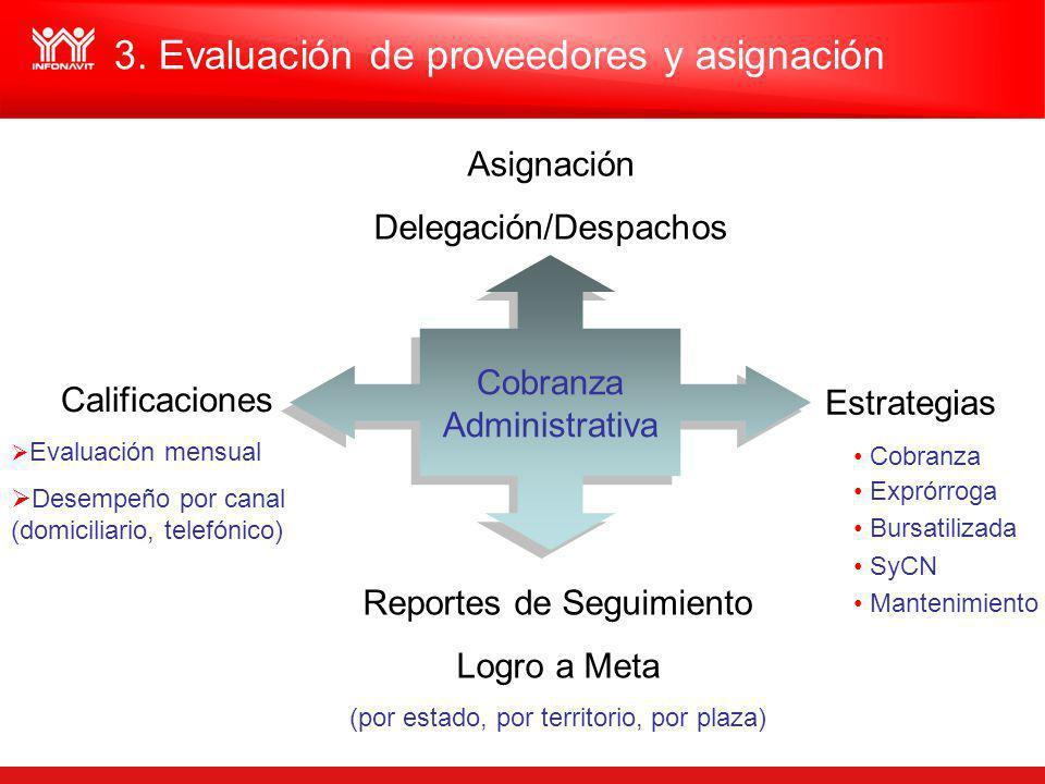 3. Evaluación de proveedores y asignación
