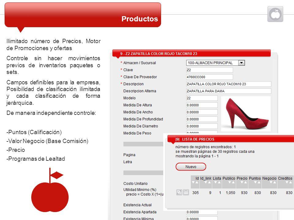 Productos Ilimitado número de Precios, Motor de Promociones y ofertas