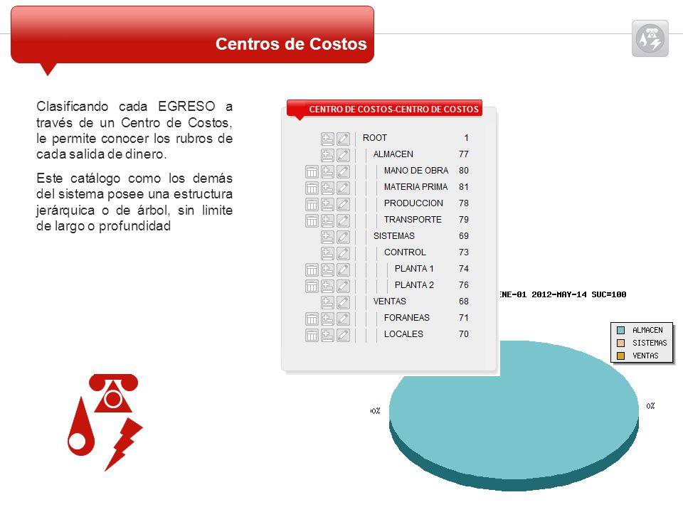 Centros de Costos Clasificando cada EGRESO a través de un Centro de Costos, le permite conocer los rubros de cada salida de dinero.