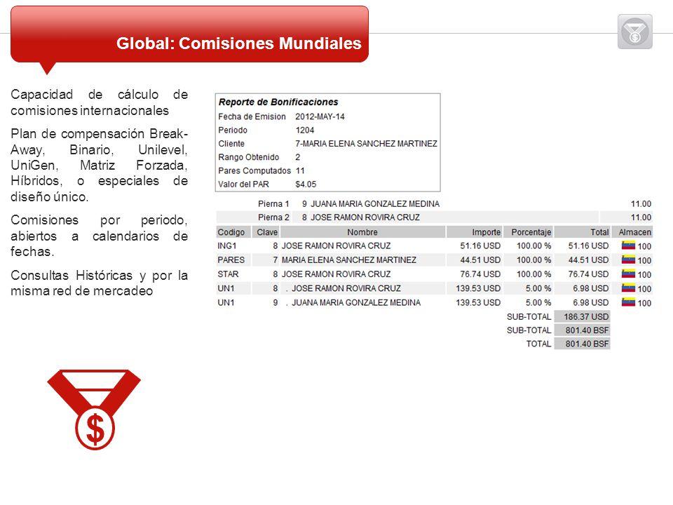 $ Global: Comisiones Mundiales