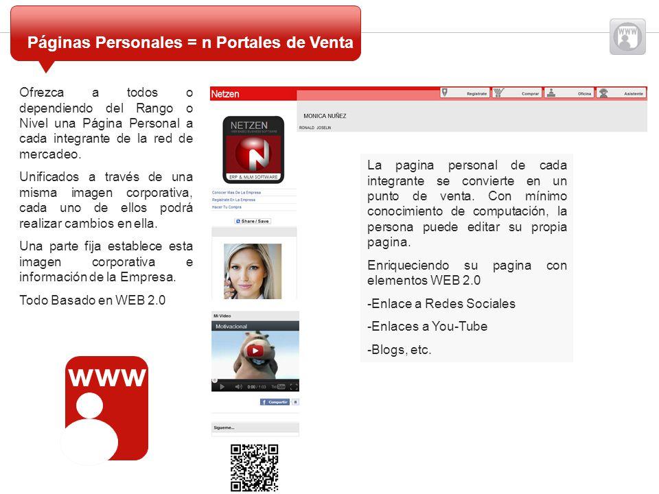 www Páginas Personales = n Portales de Venta