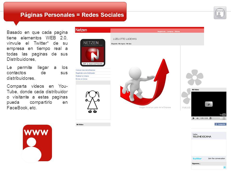 www Páginas Personales = Redes Sociales