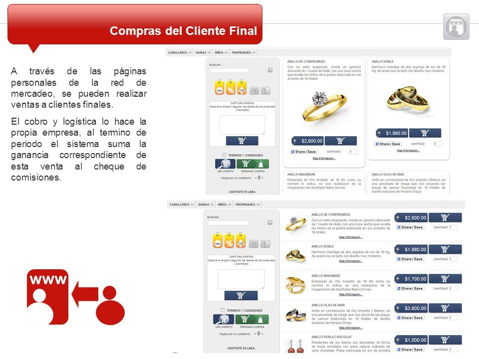 www Compras del Cliente Final