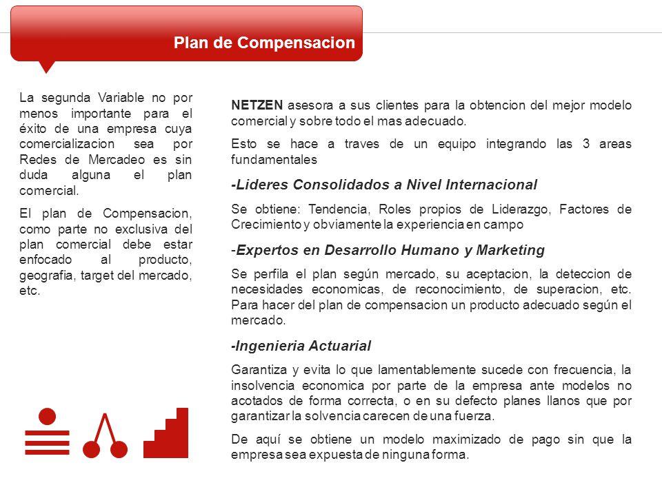 Plan de Compensacion -Lideres Consolidados a Nivel Internacional