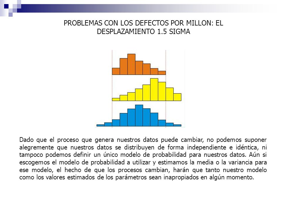 PROBLEMAS CON LOS DEFECTOS POR MILLON: EL DESPLAZAMIENTO 1.5 SIGMA