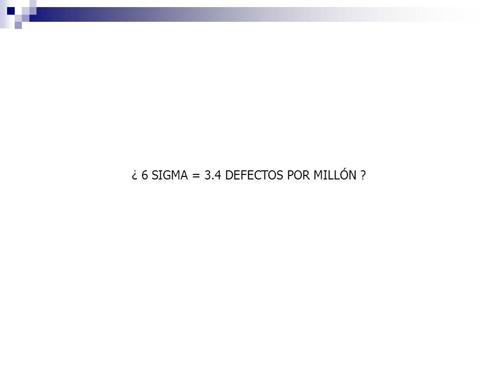 ¿ 6 SIGMA = 3.4 DEFECTOS POR MILLÓN