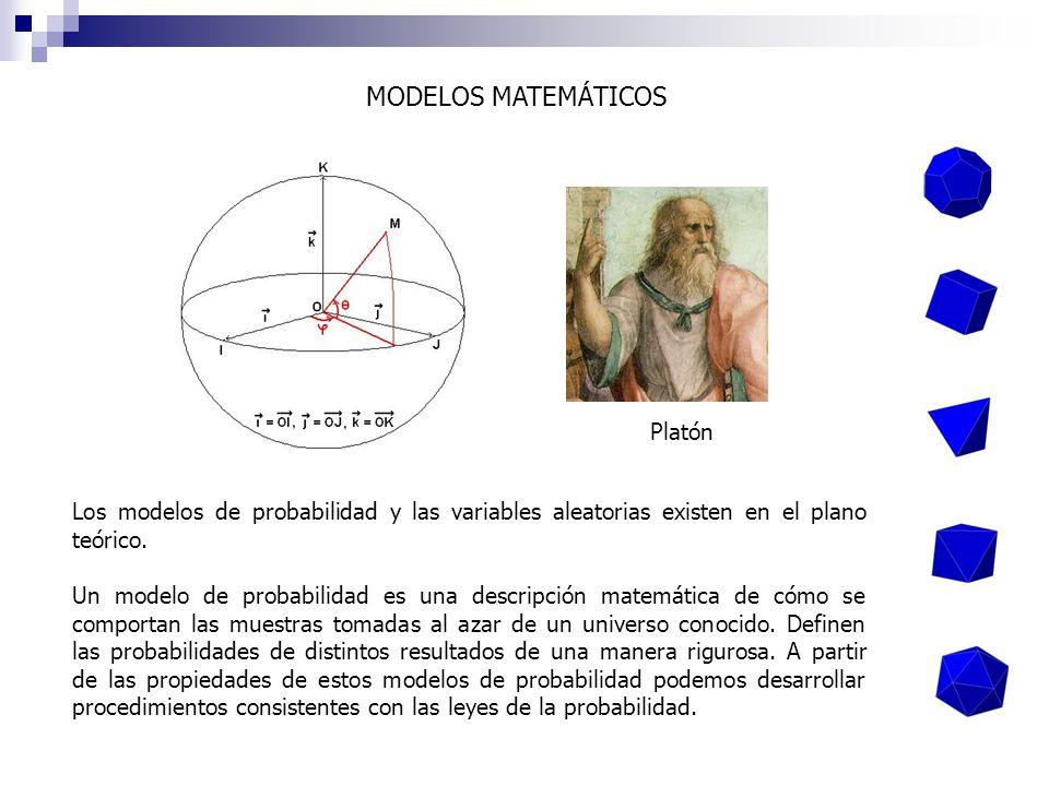 MODELOS MATEMÁTICOS Platón