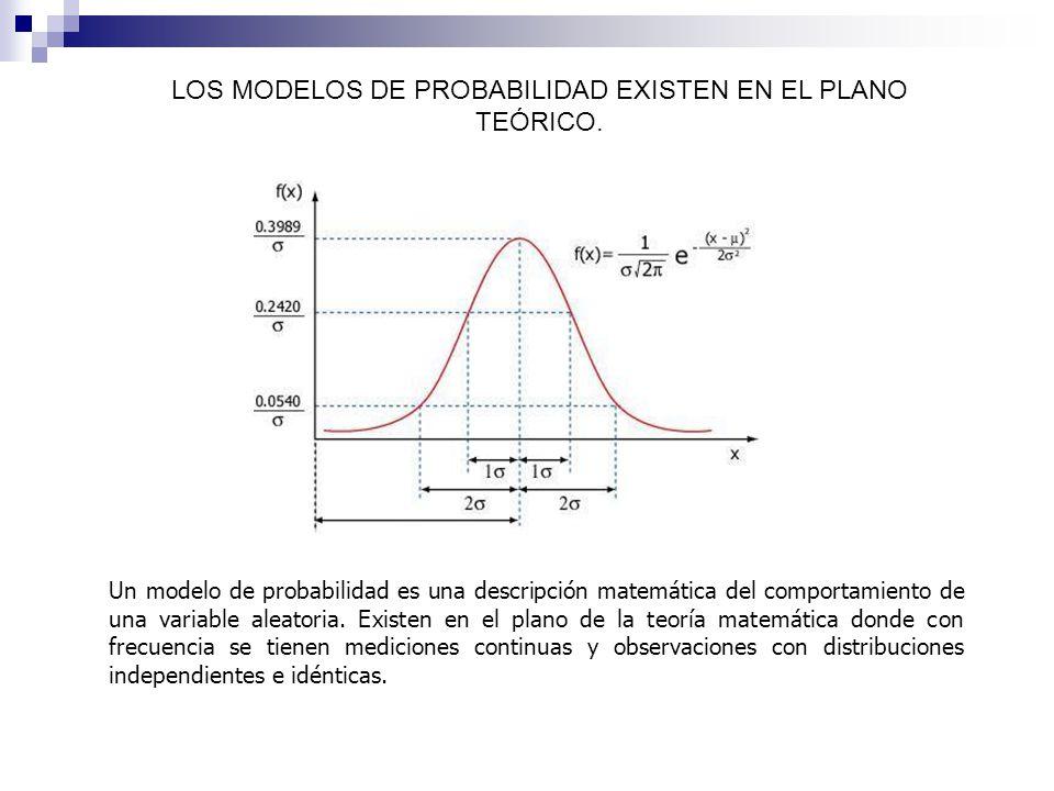 LOS MODELOS DE PROBABILIDAD EXISTEN EN EL PLANO TEÓRICO.
