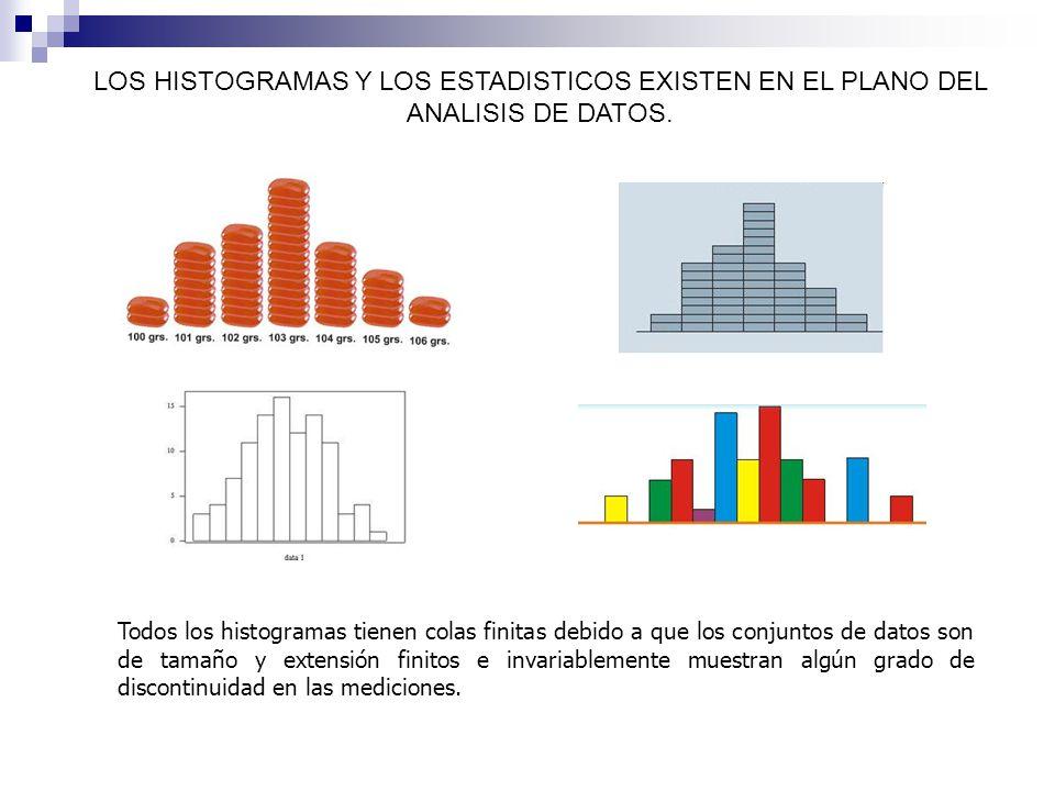 LOS HISTOGRAMAS Y LOS ESTADISTICOS EXISTEN EN EL PLANO DEL ANALISIS DE DATOS.