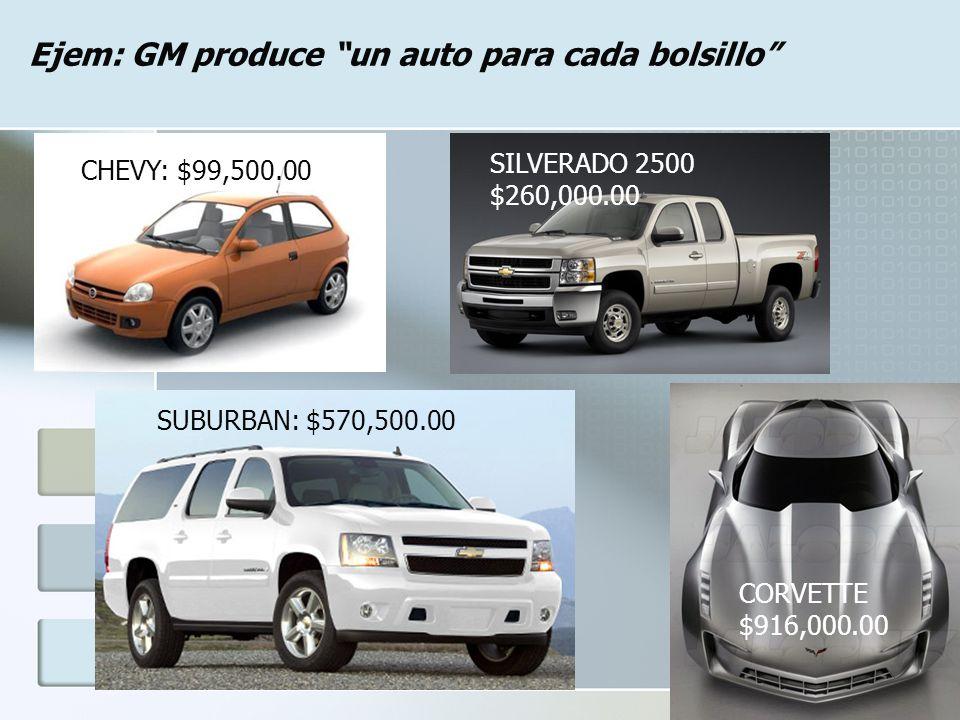 Ejem: GM produce un auto para cada bolsillo