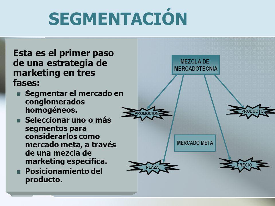 SEGMENTACIÓN Esta es el primer paso de una estrategia de marketing en tres fases: Segmentar el mercado en conglomerados homogéneos.