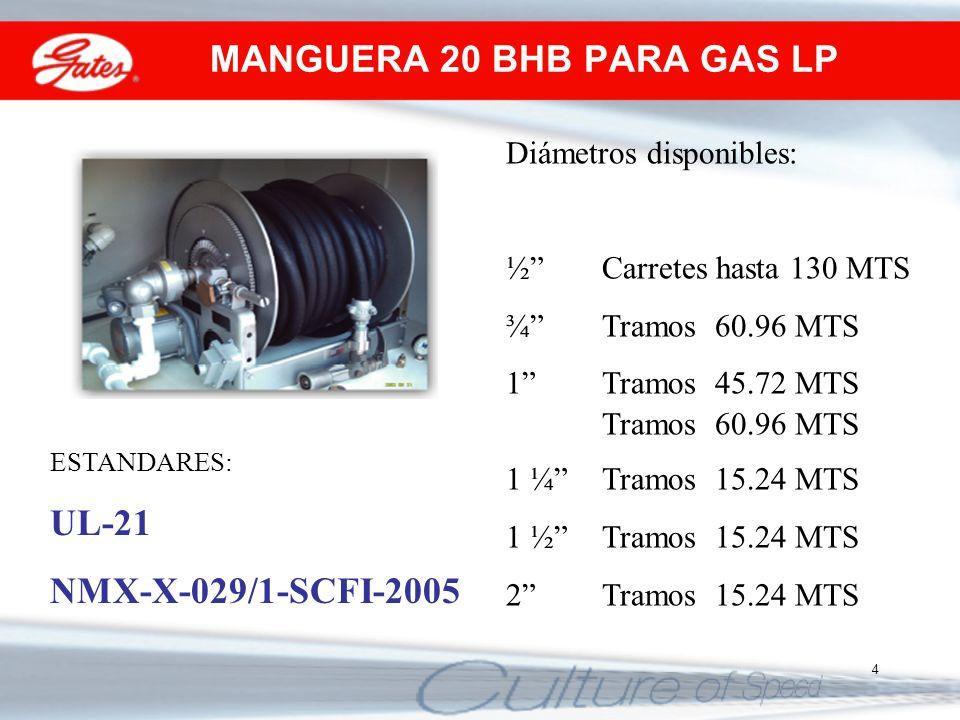 EMPAQUE DE MANGUERAS 20BHB