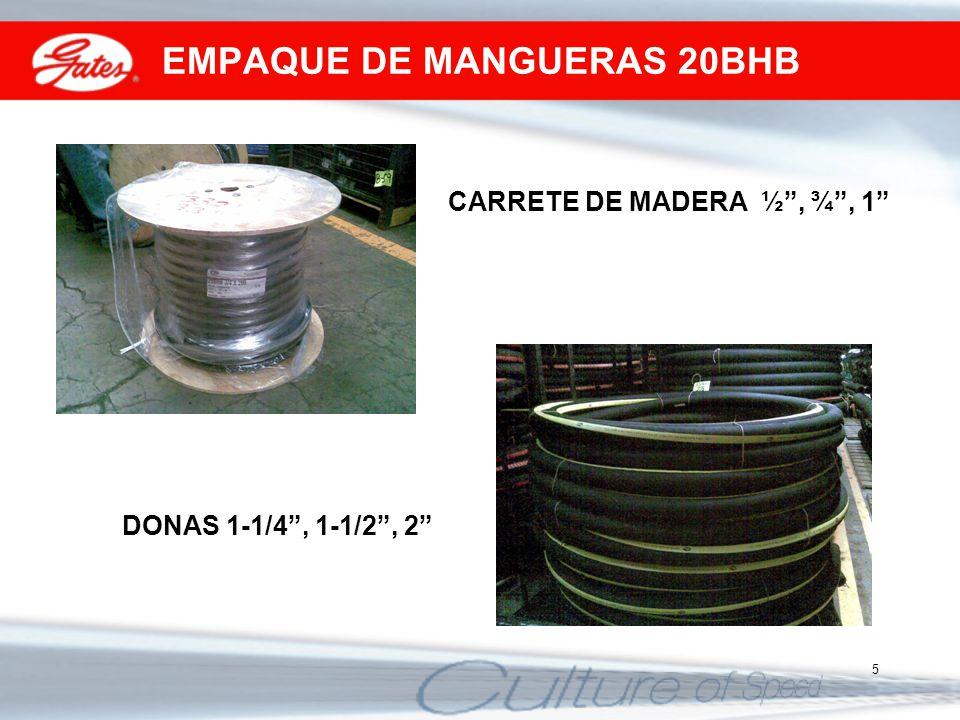 CONSTRUCCION 20BHB COMPONENTES ESENCIALES TUBO CUBIERTA REFUERZO