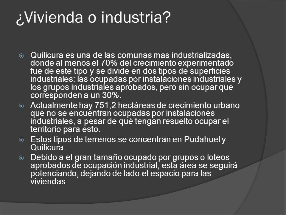 ¿Vivienda o industria