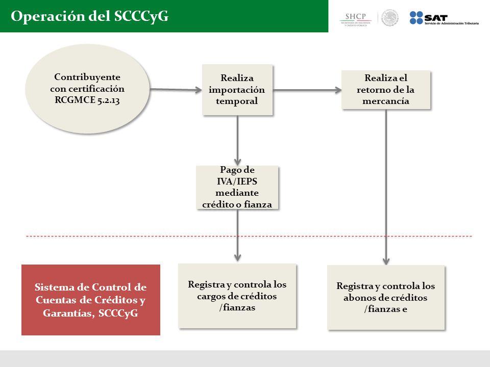 Operación del SCCCyG Contribuyente con certificación RCGMCE 5.2.13. Realiza importación temporal. Realiza el retorno de la mercancía.