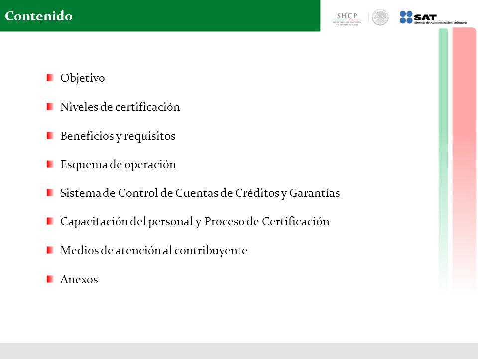 Contenido Objetivo Niveles de certificación Beneficios y requisitos