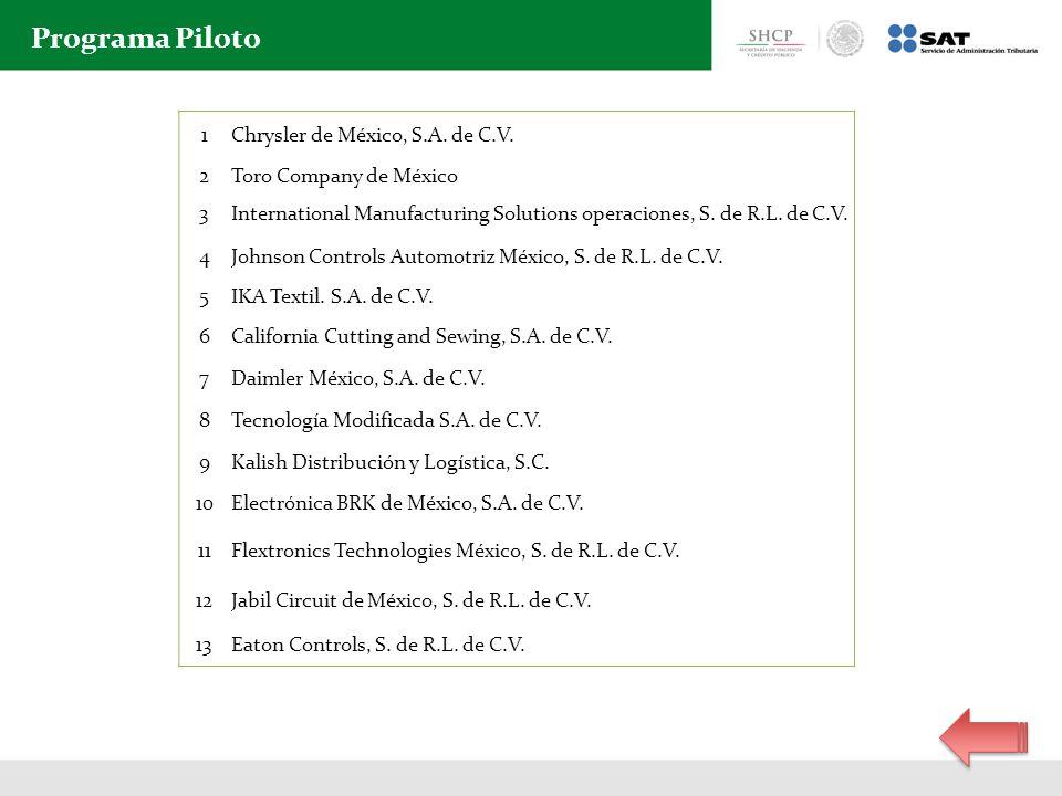 Programa Piloto 1 Chrysler de México, S.A. de C.V. 2