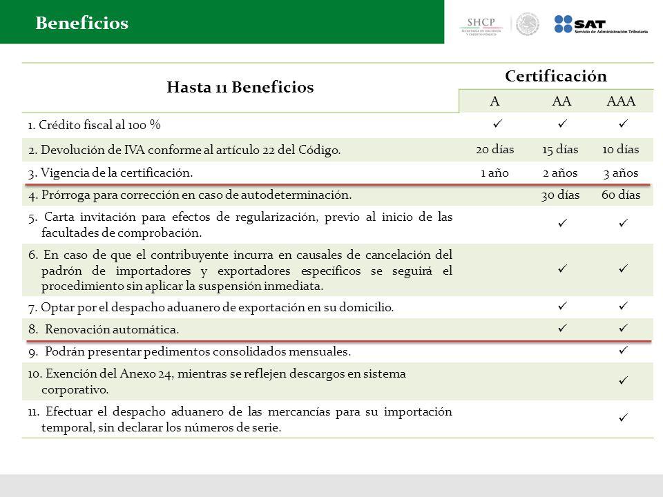 Beneficios Hasta 11 Beneficios Certificación A AA AAA