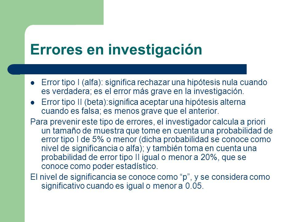 Errores en investigación