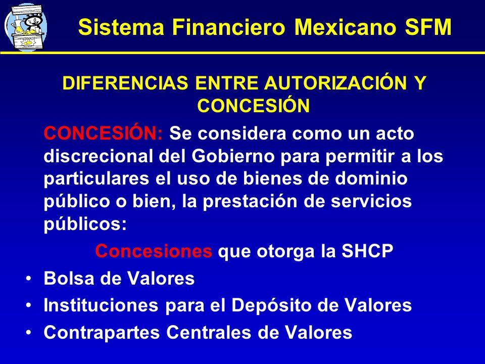 Sistema Financiero Mexicano SFM