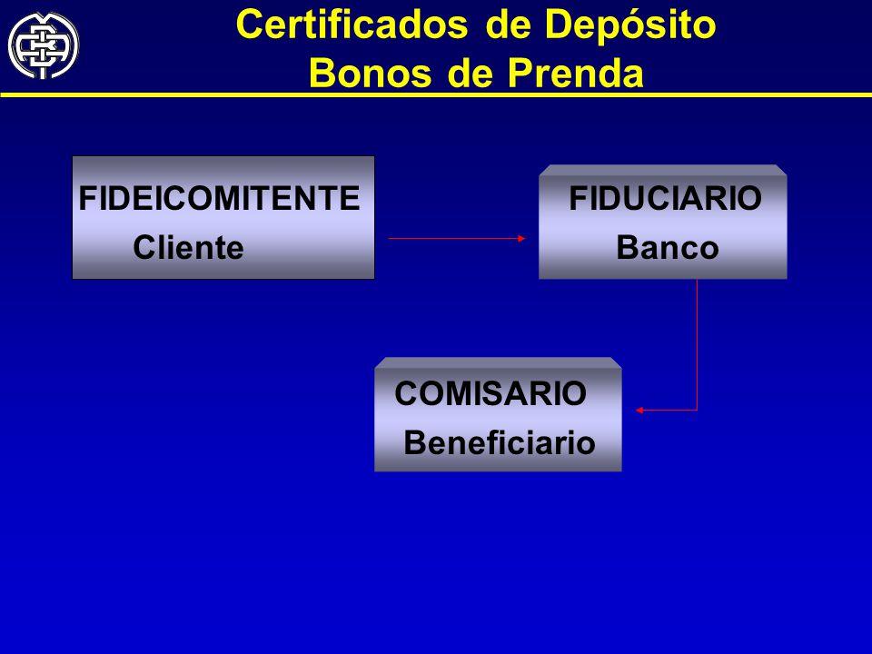 Certificados de Depósito Bonos de Prenda