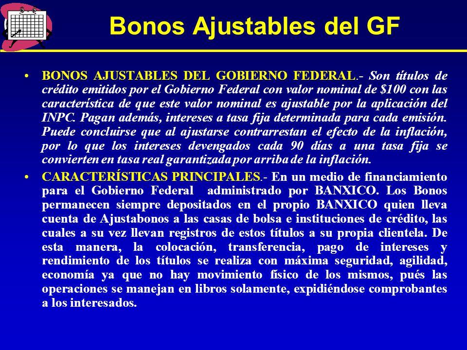 Bonos Ajustables del GF