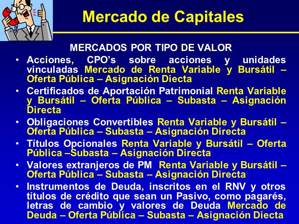 MERCADOS POR TIPO DE VALOR