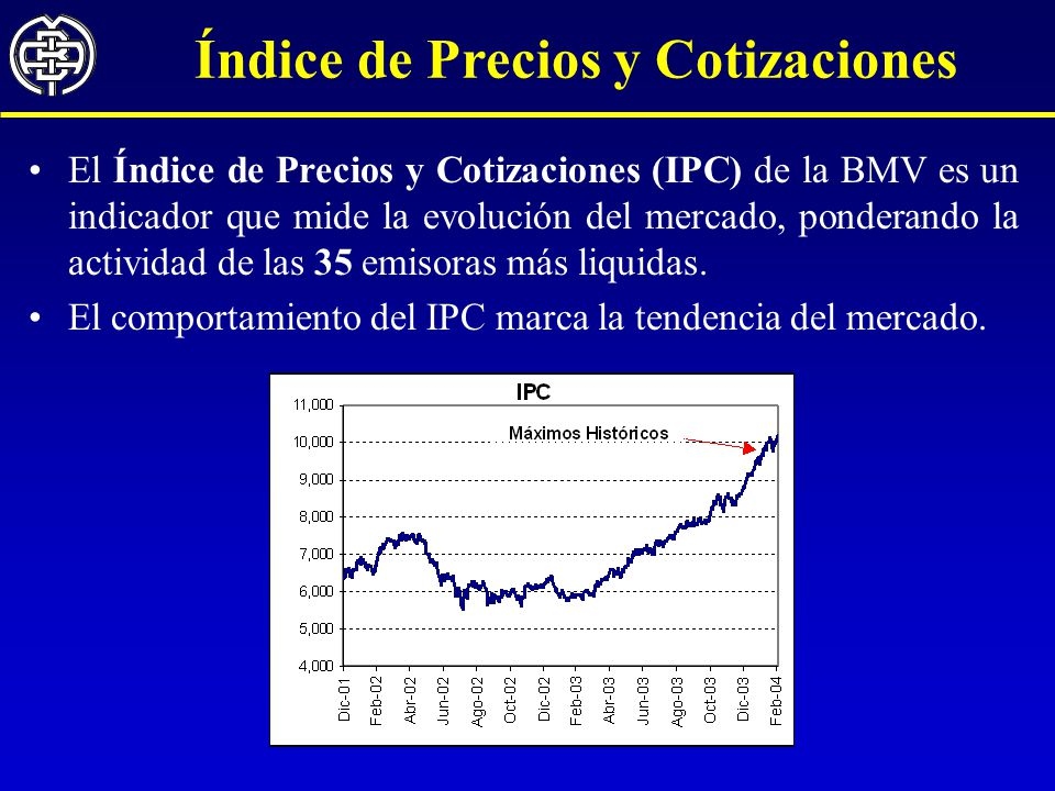 Índice de Precios y Cotizaciones