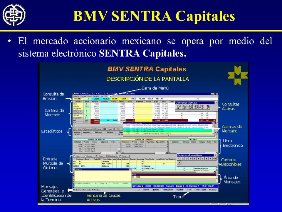 BMV SENTRA Capitales El mercado accionario mexicano se opera por medio del sistema electrónico SENTRA Capitales.