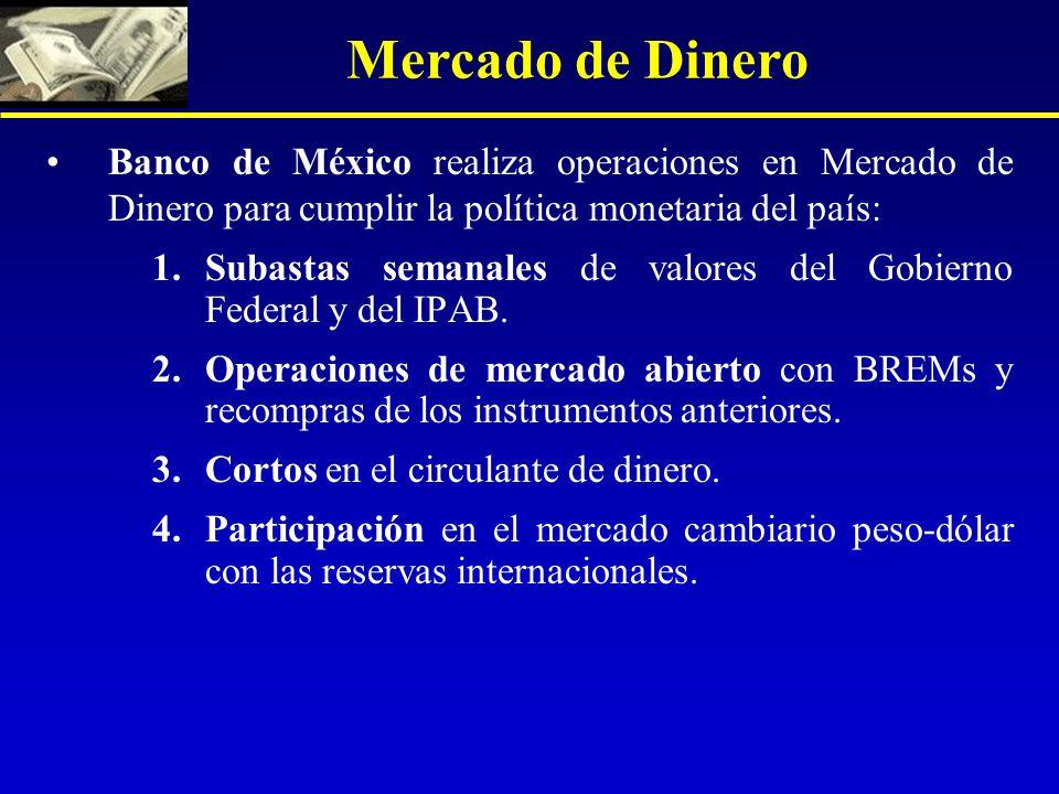Mercado de Dinero Banco de México realiza operaciones en Mercado de Dinero para cumplir la política monetaria del país:
