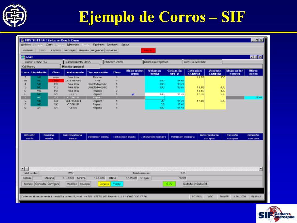 Ejemplo de Corros – SIF