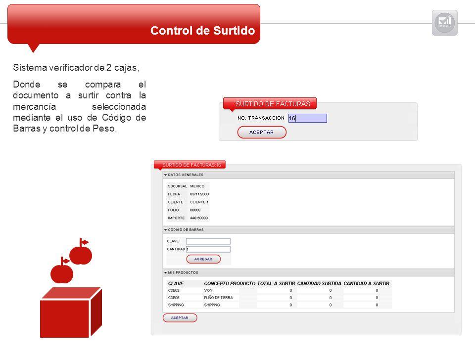 Control de Surtido Sistema verificador de 2 cajas,
