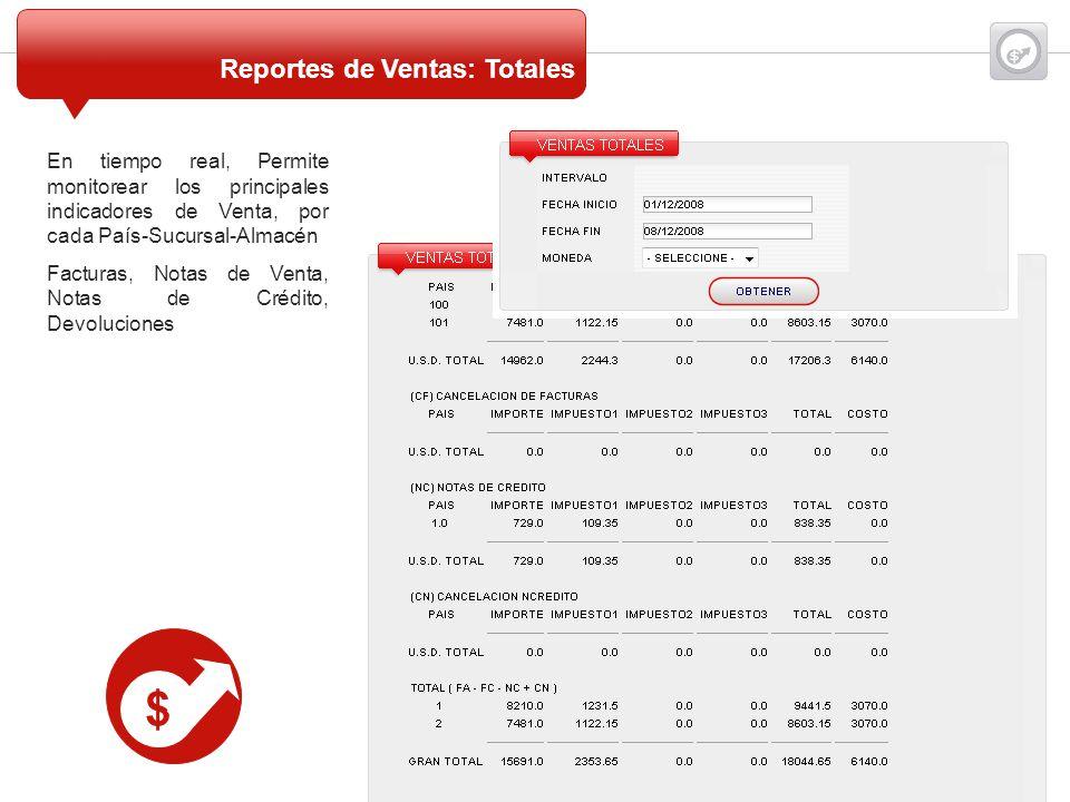 $ Reportes de Ventas: Totales Reportes de Venta