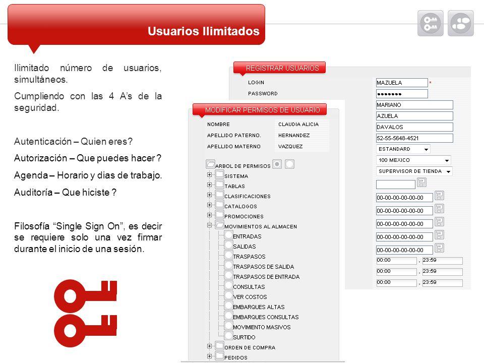 Usuarios Ilimitados Ilimitado número de usuarios, simultáneos.