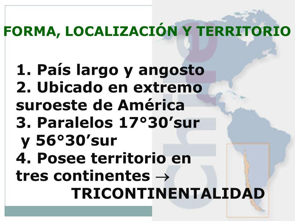 1. País largo y angosto 2. Ubicado en extremo suroeste de América