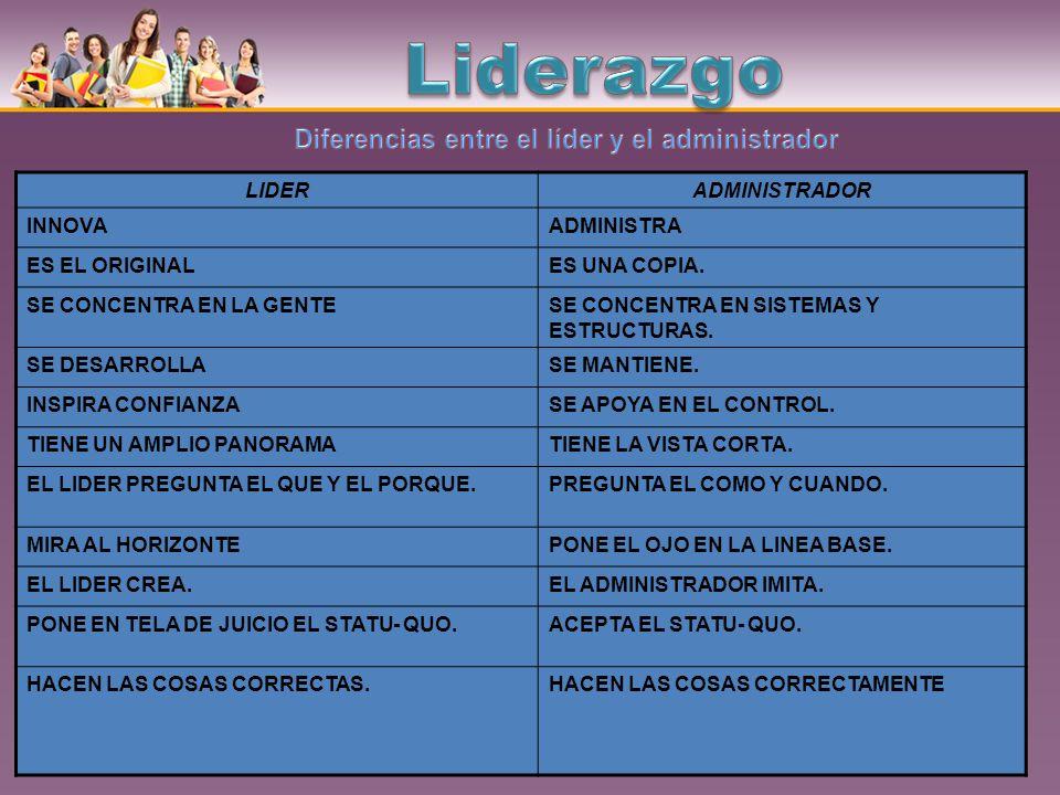 Liderazgo Diferencias entre el líder y el administrador LIDER