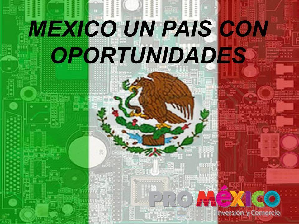 MEXICO UN PAIS CON OPORTUNIDADES