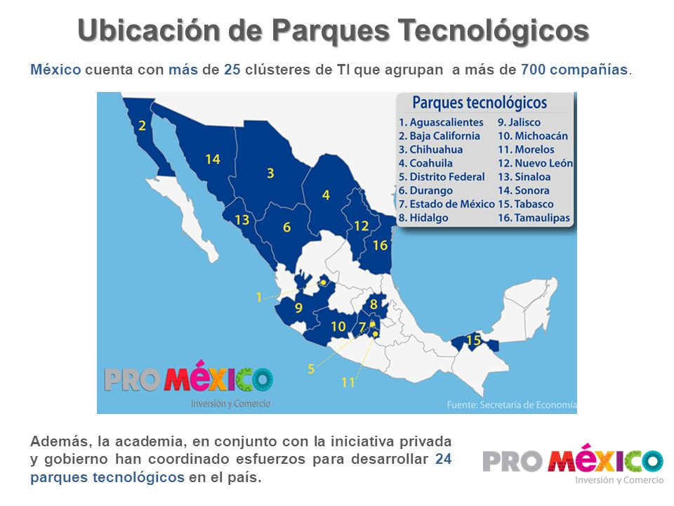 Ubicación de Parques Tecnológicos