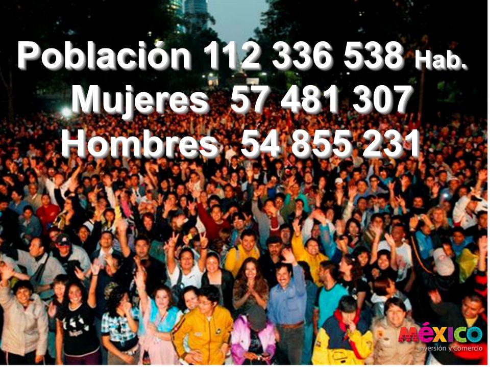 Población 112 336 538 Hab. Mujeres 57 481 307 Hombres 54 855 231