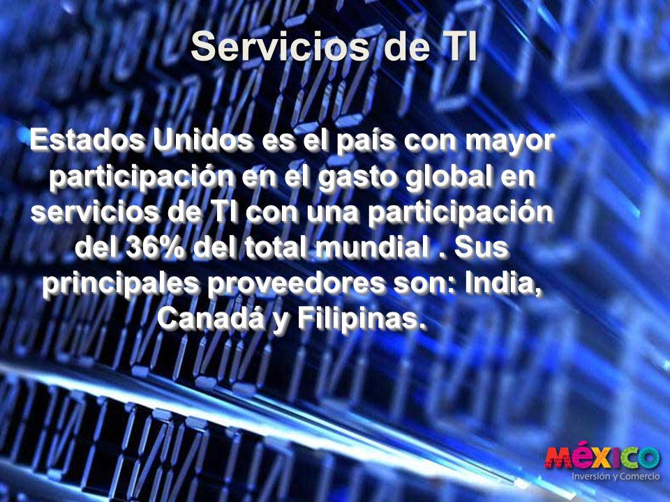 Servicios de TI