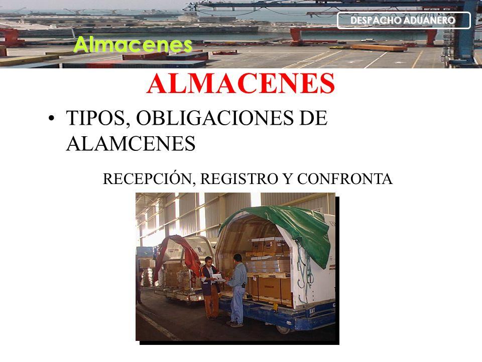 ALMACENES Almacenes TIPOS, OBLIGACIONES DE ALAMCENES
