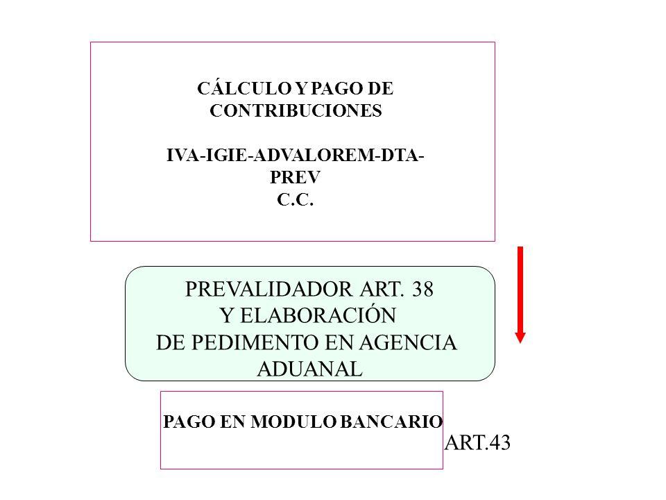 IVA-IGIE-ADVALOREM-DTA-PREV