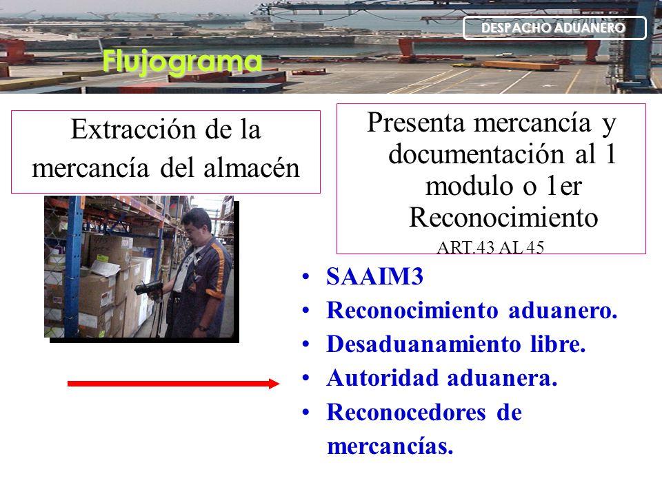Presenta mercancía y documentación al 1 modulo o 1er Reconocimiento