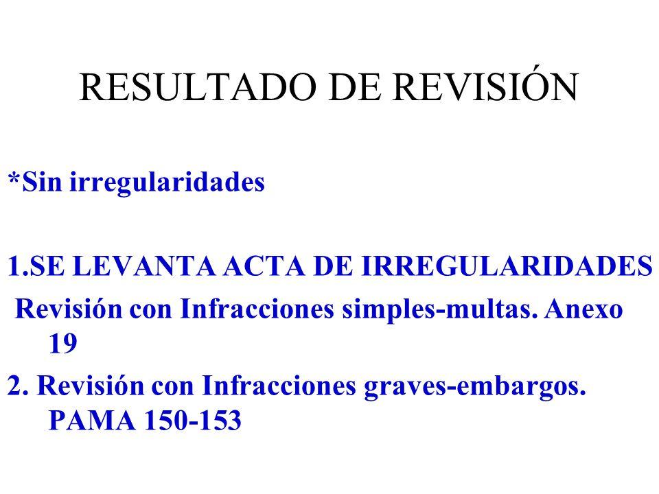RESULTADO DE REVISIÓN *Sin irregularidades