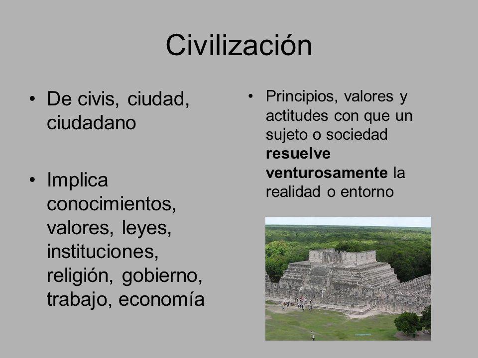 Civilización De civis, ciudad, ciudadano